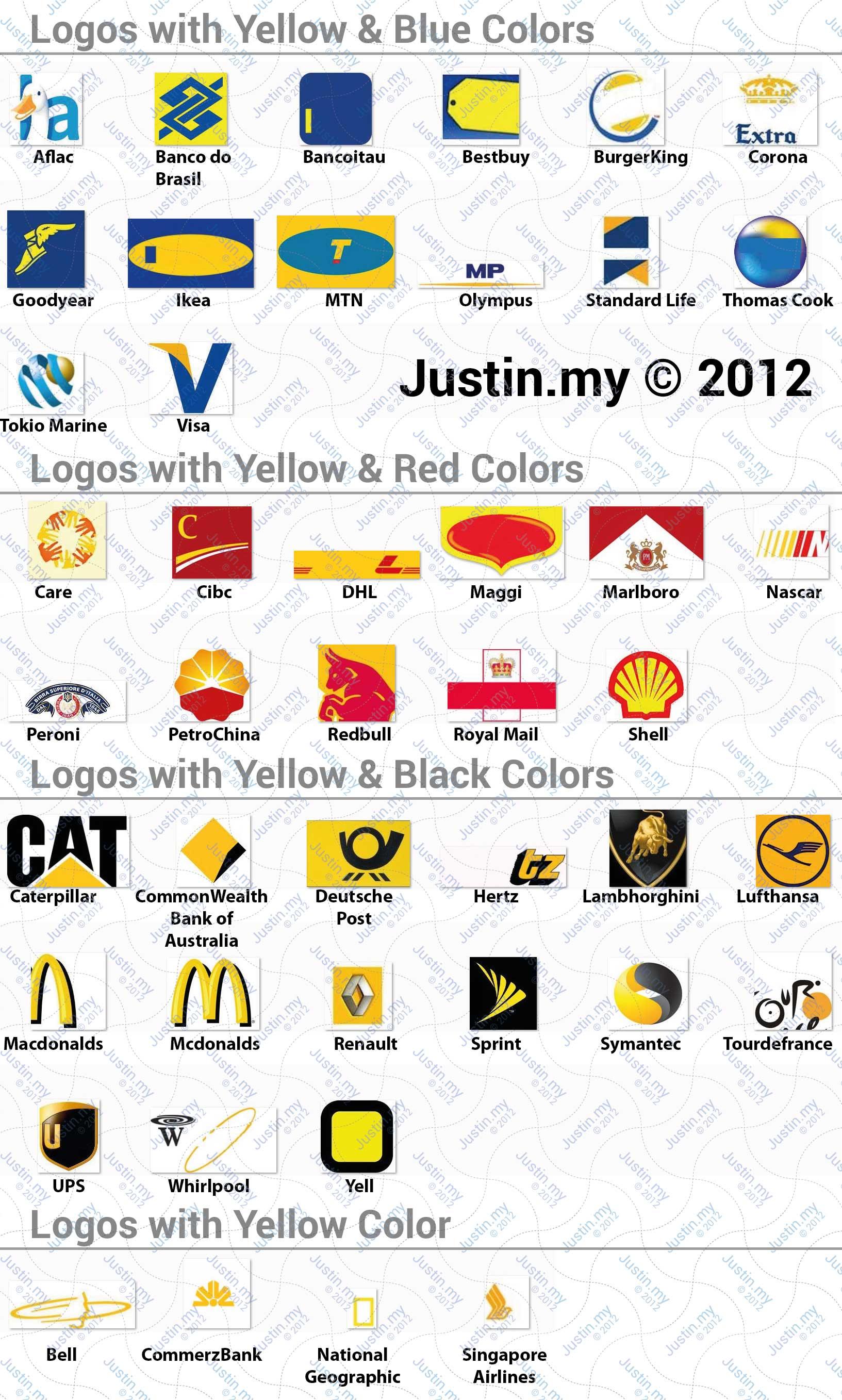 Logo Quiz Cheats – Page 5 – Justin.my