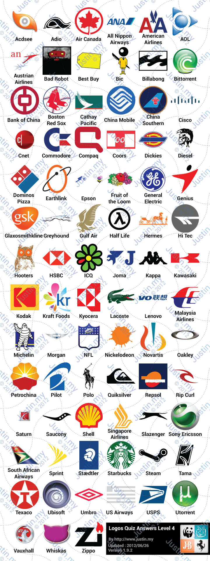 Logo Quiz Level 4 Answers With Pictures Quiz