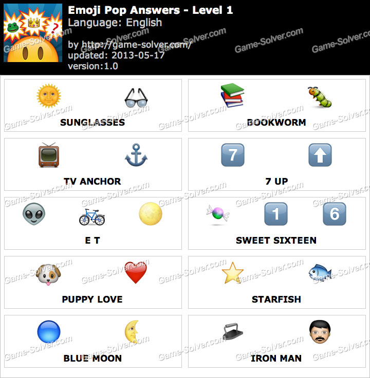 Emoji Pop Answers, Cheats for iPhone, iPad, Android – Justin my